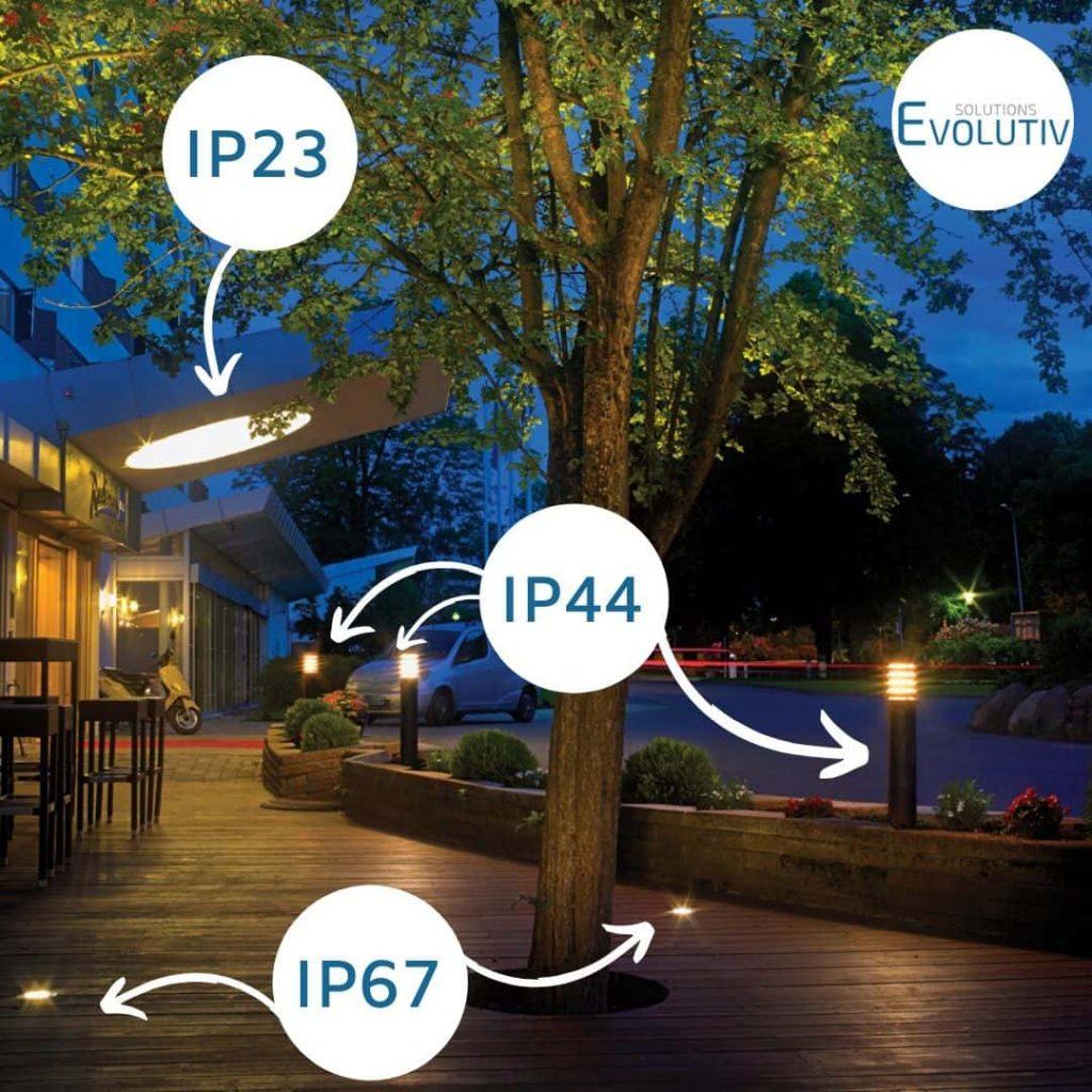 indice de protection luminaire exterieur guide