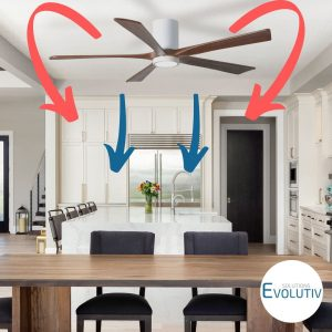 economie energie dans sa maison ventilateur plafond